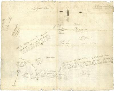 Plan of Valley Forge